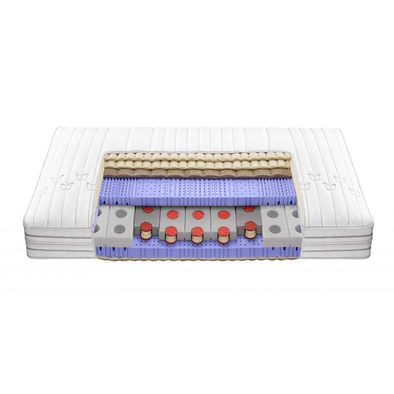 Matelas roviva dream away air space for Liquidation matelas neuf